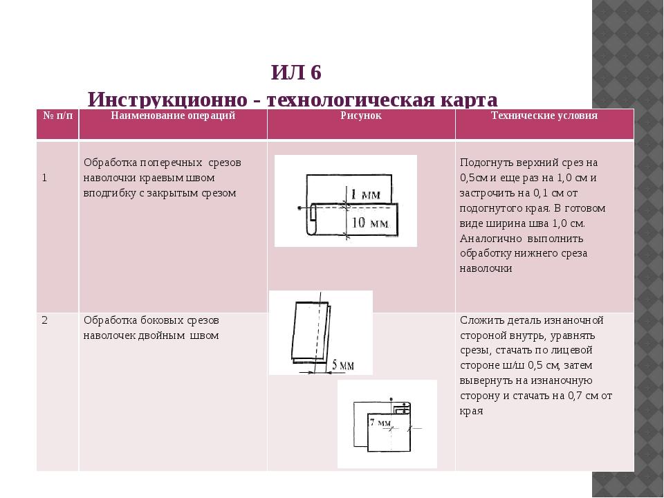 ИЛ 6 Инструкционно - технологическая карта «Изготовление наволочки» №п/п Наи...