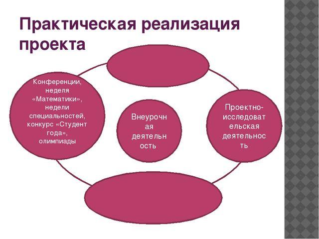 Практическая реализация проекта Внеурочная деятельность Конференции, неделя...