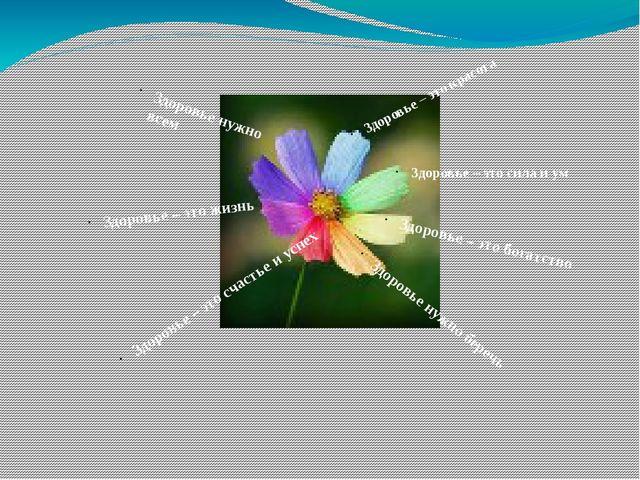Здоровье – это красота Здоровье – это сила и ум Здоровье – это богатство Здо...