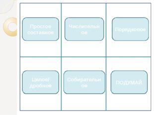 Простое составное Собирательное Числительное Целое/ дробное ПОДУМАЙ Порядковое