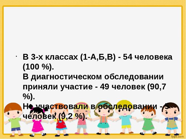 В 3-х классах (1-А,Б,В) - 54 человека (100 %). В диагностическом обследовании...