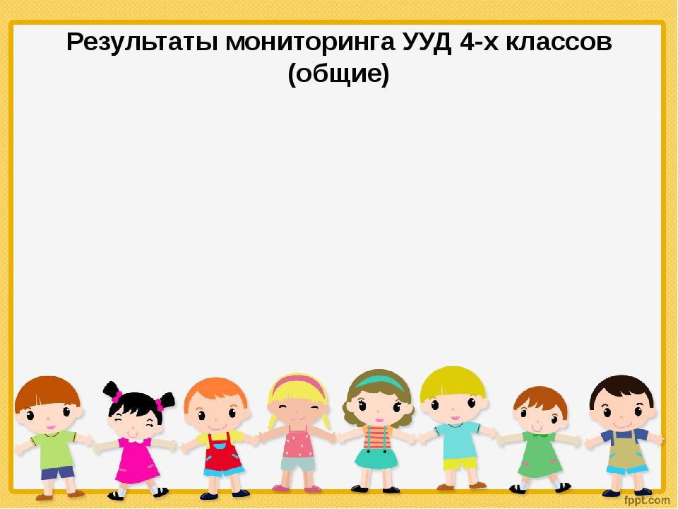 Результаты мониторинга УУД 4-х классов (общие)