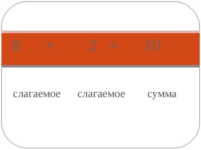 слагаемое слагаемое сумма 8 + 2 = 10