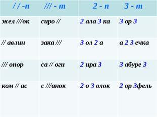 / / -п/// - т2 - п3 - т жел ///оксиро //2 ала 3 ка3 ор 3 // авлинзака