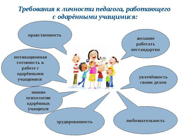 Требования к личности педагога, работающего с одарёнными учащимися: увлечённо...
