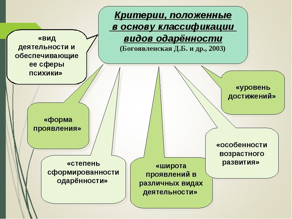Критерии, положенные в основу классификации видов одарённости (Богоявленская...