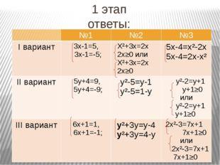 Построим график функции y=a Графиком является прямая, параллельная оси Ох, п