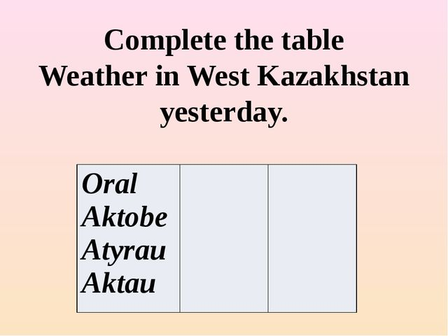 Complete the table Weather in West Kazakhstan yesterday. Oral Aktobe Atyrau A...