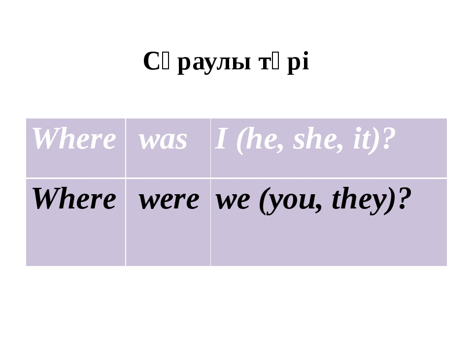 Сұраулы түрі Where was I(he, she, it)? Where were we (you, they)?