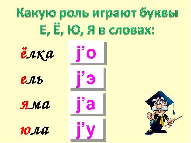 ёлка ель яма юла [j'о] [j'э] [j'а] [j'у]