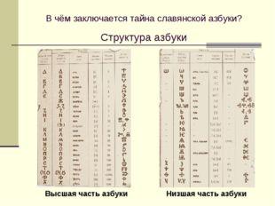 В чём заключается тайна славянской азбуки? Структура азбуки Высшая часть азб
