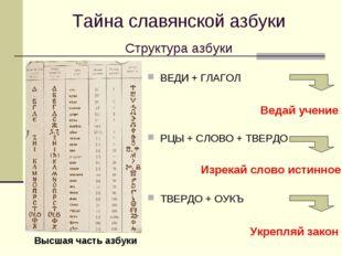 Тайна славянской азбуки Структура азбуки Высшая часть азбуки ВЕДИ + ГЛАГОЛ РЦ