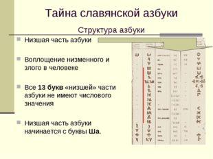 Тайна славянской азбуки Структура азбуки Низшая часть азбуки Воплощение низме