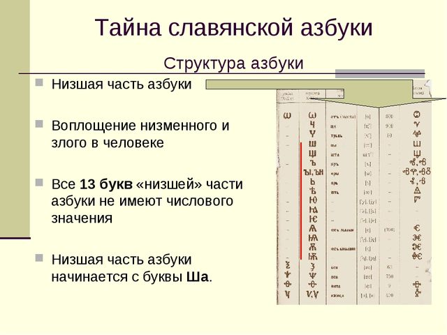 Тайна славянской азбуки Структура азбуки Низшая часть азбуки Воплощение низме...