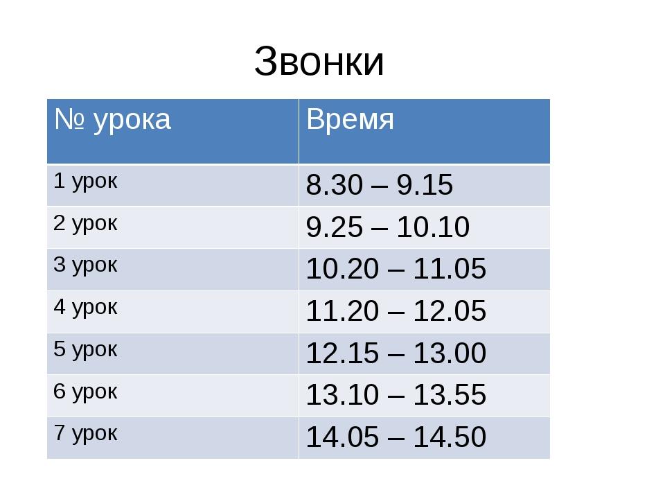 Звонки № урока Время 1 урок 8.30 – 9.15 2 урок 9.25 – 10.10 3 урок 10.20 – 11...