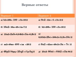 Верные ответы Вариант 1 Вариант 2 а)b2+20b+100=(b+10)2 а)9c2-12c+4=(3c-2)2 б)