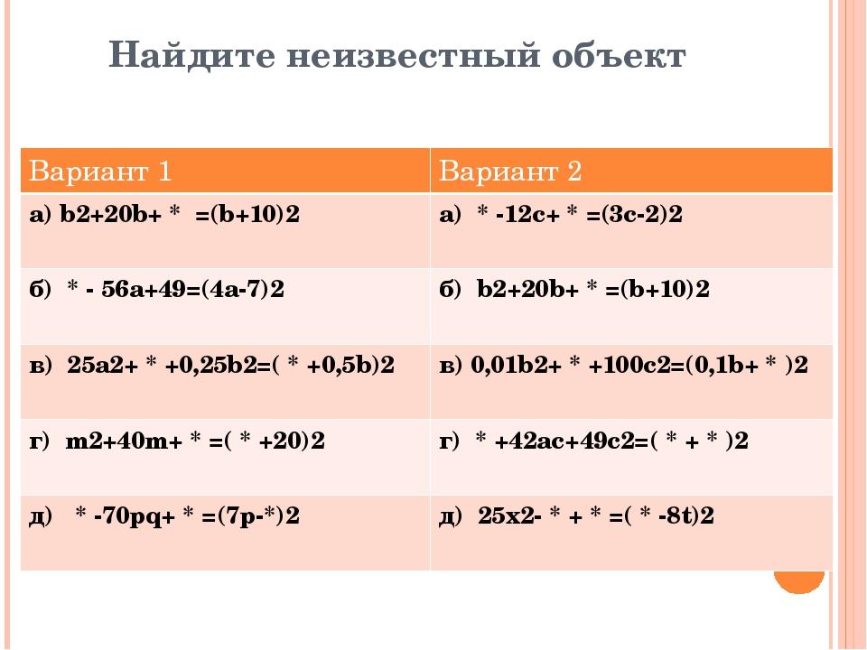 Найдите неизвестный объект Вариант 1 Вариант 2 а)b2+20b+*=(b+10)2 а)*-12c+*=(...