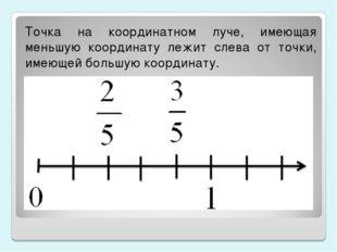 Точка на координатном луче, имеющая меньшую координату лежит слева от точки,