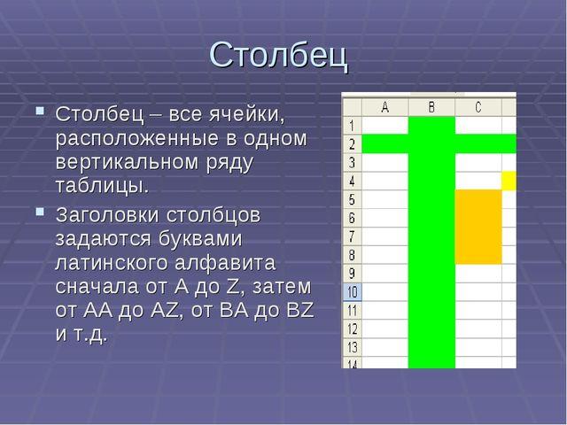 Столбец Столбец – все ячейки, расположенные в одном вертикальном ряду таблицы...