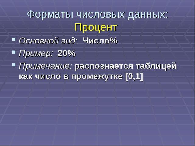 Форматы числовых данных: Процент Основной вид: Число% Пример: 20% Примечание:...