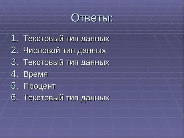 Ответы: Текстовый тип данных Числовой тип данных Текстовый тип данных Время П...