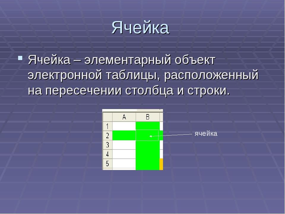 Ячейка Ячейка – элементарный объект электронной таблицы, расположенный на пер...