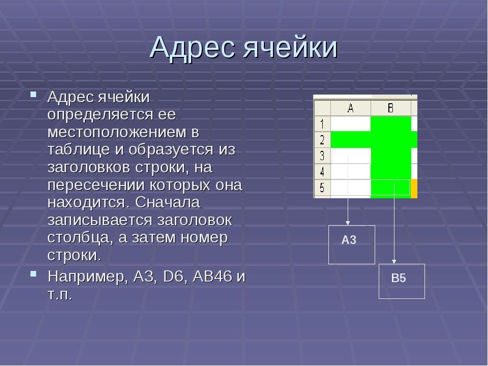 Адрес ячейки Адрес ячейки определяется ее местоположением в таблице и образуе...
