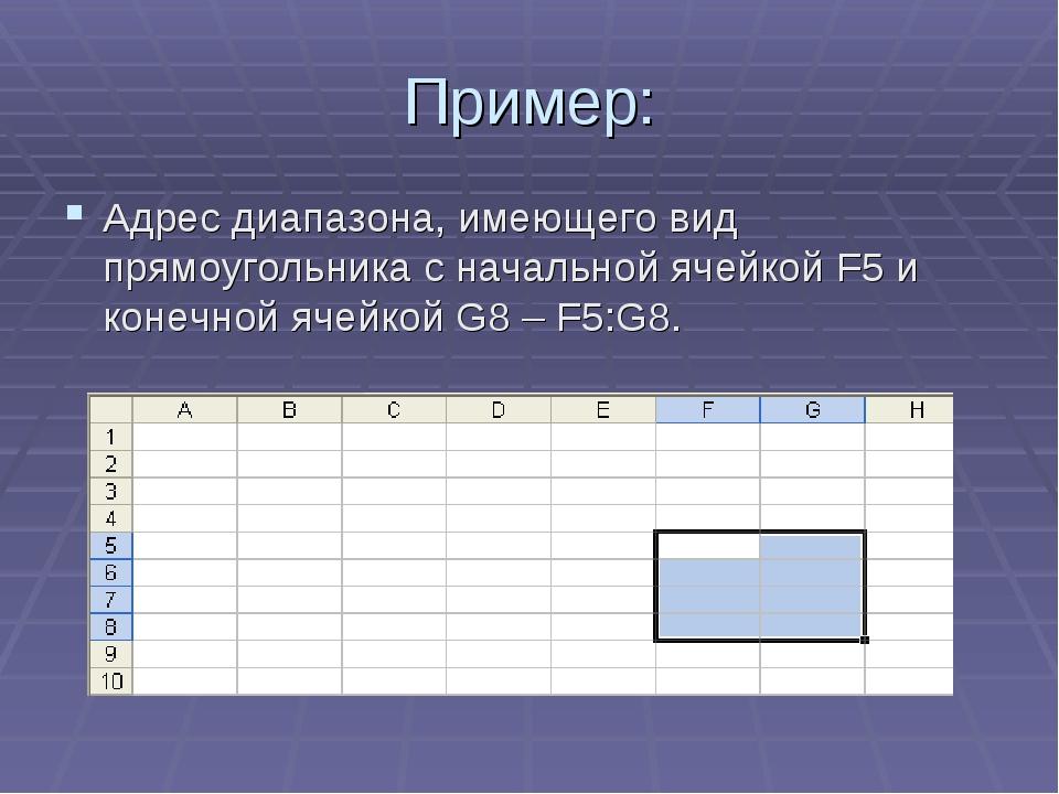Пример: Адрес диапазона, имеющего вид прямоугольника с начальной ячейкой F5 и...