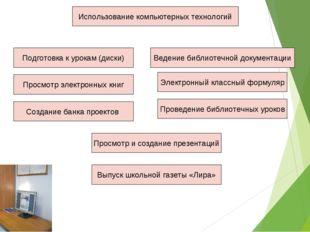 Использование компьютерных технологий Подготовка к урокам (диски) Просмотр эл