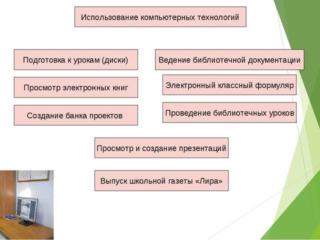 Использование компьютерных технологий Подготовка к урокам (диски) Просмотр эл...