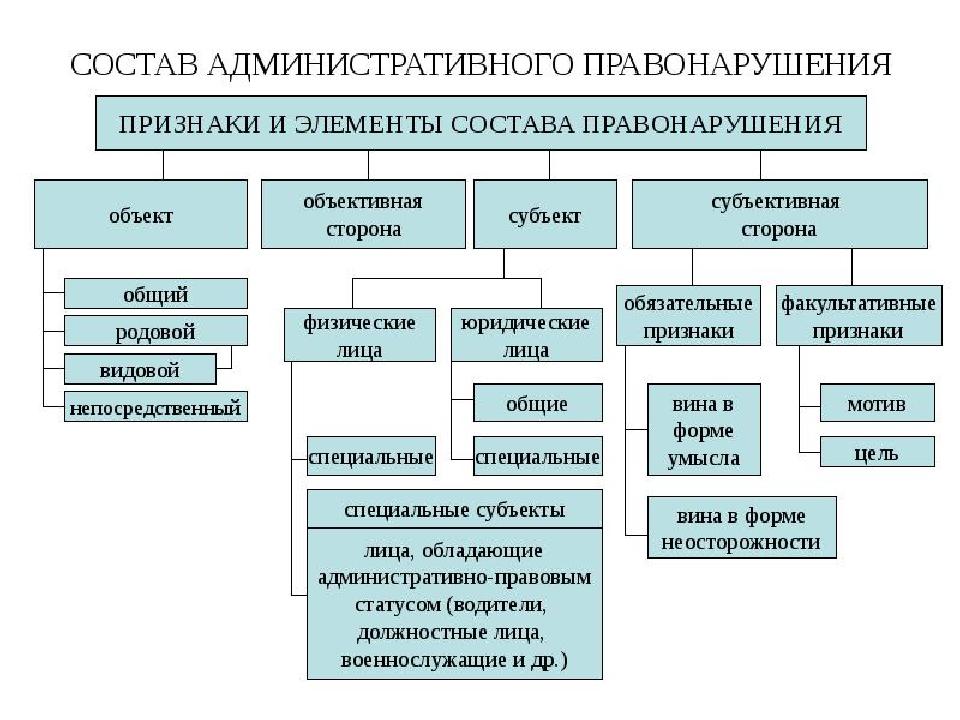 Картинки: ук рф - кодексы и законы рф