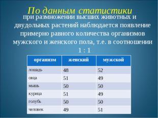 По данным статистики при размножении высших животных и двудольных растений на