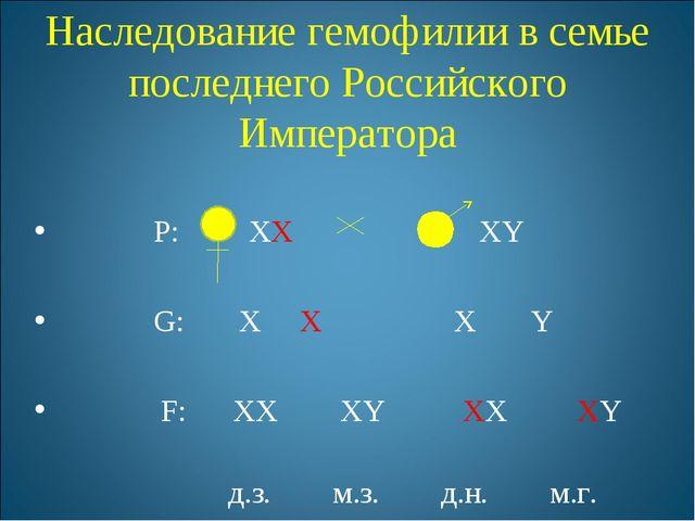Наследование гемофилии в семье последнего Российского Императора Р: ХХ ХY G:...