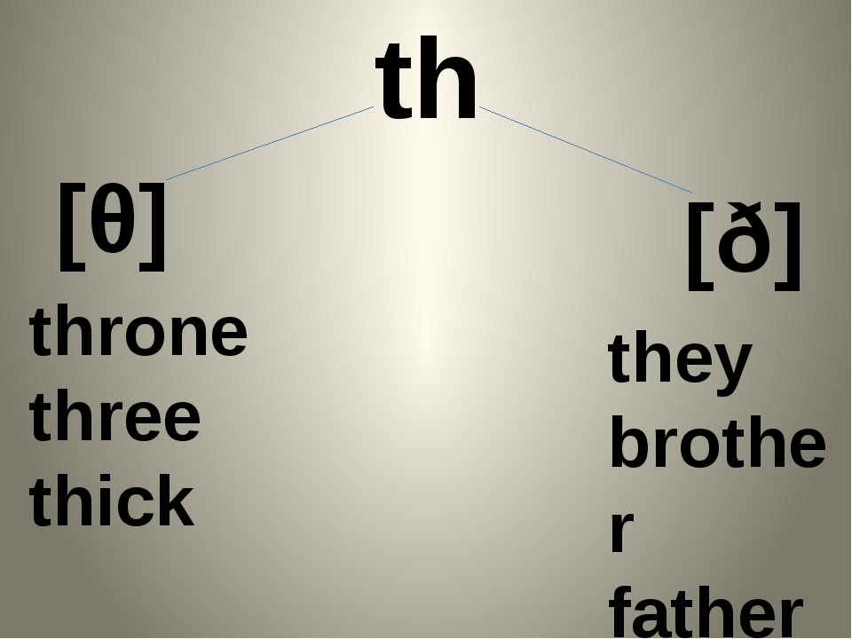th [θ] [ð] throne three thick they brother father