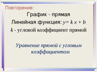 Повторение: График - прямая Линейная функция: y= k x + b k - угловой коэффици