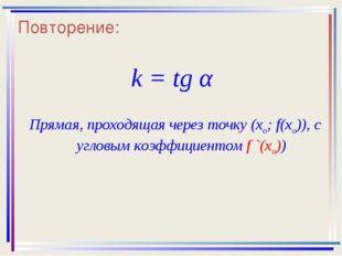 Повторение: k = tg α Прямая, проходящая через точку (хо; f(хо)), с угловым ко