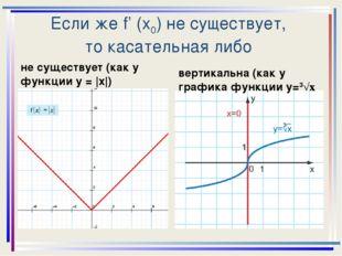 Если же f' (x0) не существует, то касательная либо не существует (как у функц