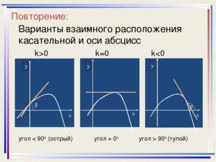 Повторение: Варианты взаимного расположения касательной и оси абсцисс k>0 k=0