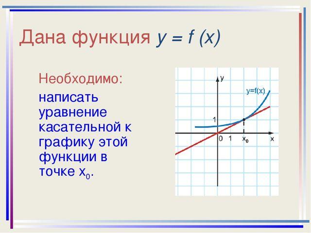 Дана функция у = f (x) Необходимо: написать уравнение касательной к графику э...