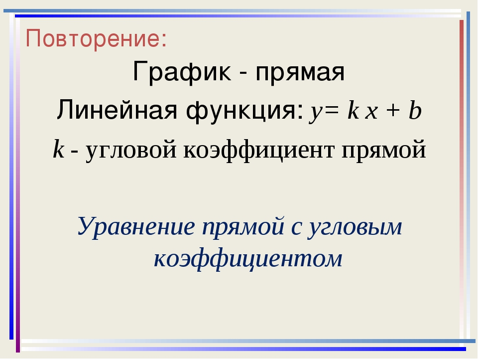 Повторение: График - прямая Линейная функция: y= k x + b k - угловой коэффици...
