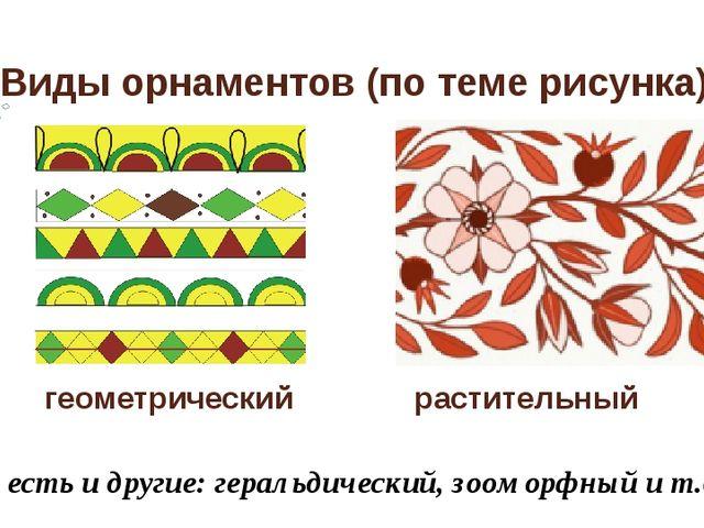 Виды орнаментов (по теме рисунка) геометрический растительный есть и другие:...