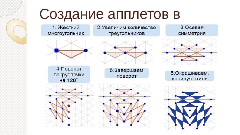 Создание апплетов в GeoGebra