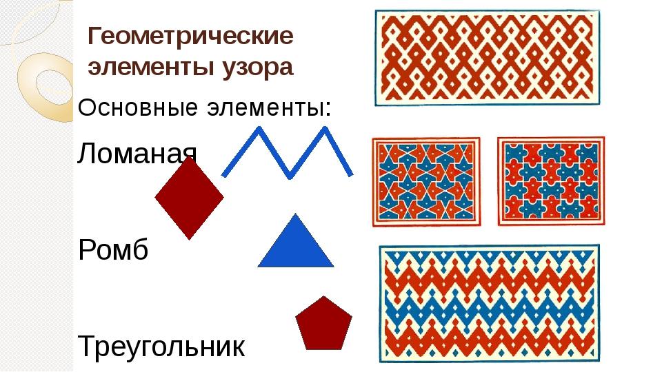 Геометрические элементы узора Основные элементы: Ломаная Ромб Треугольник Мно...