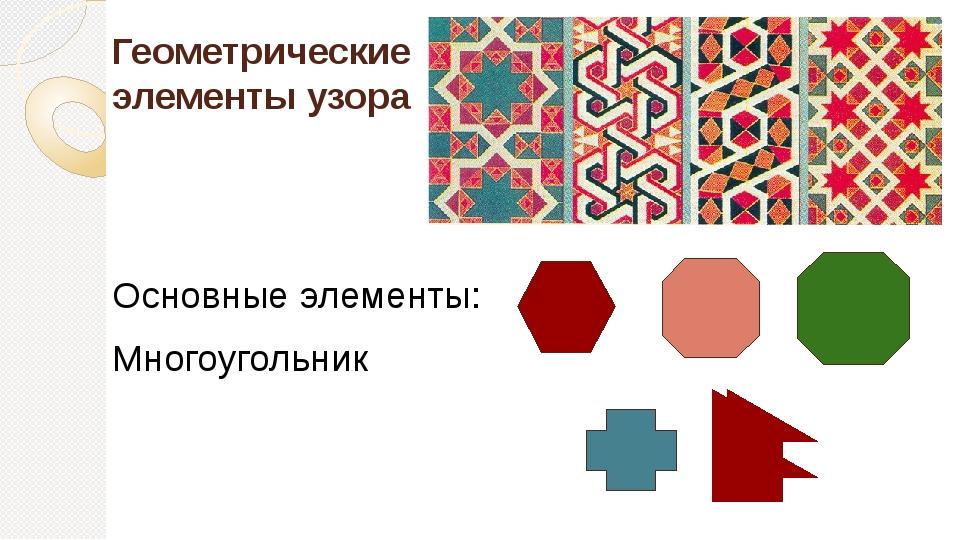Основные элементы: Многоугольник Геометрические элементы узора
