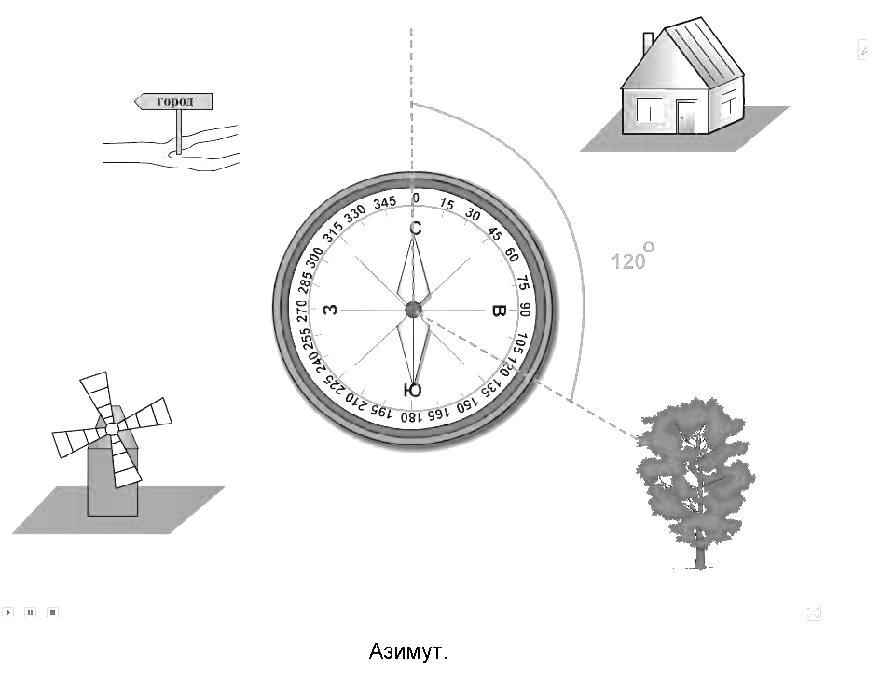 находки определение ориентации по изображению объекта же, когда