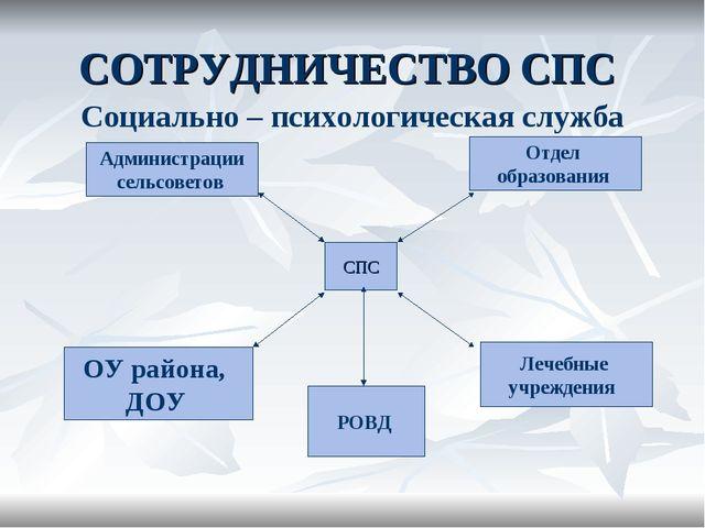 СОТРУДНИЧЕСТВО СПС СПС Отдел образования Лечебные учреждения Администрации се...