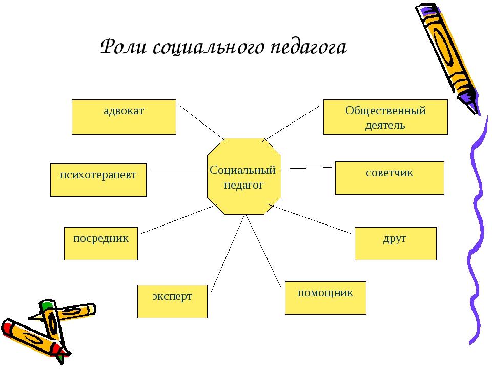 Роли социального педагога Социальный педагог Общественный деятель адвокат сов...