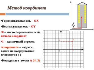 Метод координат Горизонтальная ось – ОХ Вертикальная ось – ОY 0 – место перес