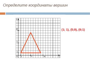 Определите координаты вершин (1; 1), (5;9), (9;1)