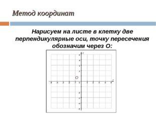 Метод координат Нарисуем на листе в клетку две перпендикулярные оси, точку пе